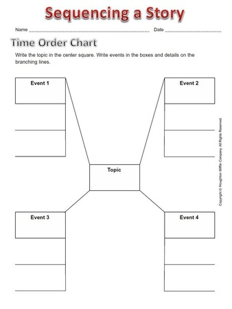 Printables Summarizing Worksheets For 4th Grade graphic organizers mrs warners 4th grade classroom picture