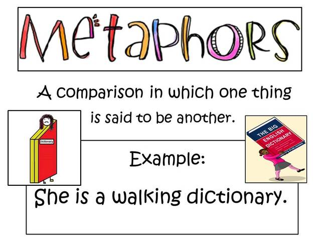 Metaphors Mrs Warners 4th Grade Classroom – What is a Metaphor Math Worksheet