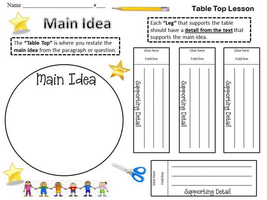 Main Idea Mrs Warners 4th Grade Classroom – Main Idea Worksheets 4th Grade