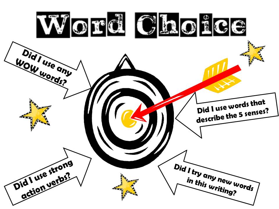 Word Choice Mrs Warners 4th Grade Classroom – Word Choice Worksheets