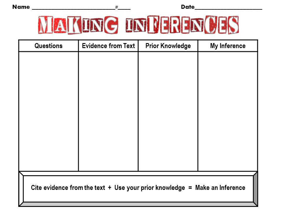Inferencing Mrs Warners 4th Grade Classroom – Inferences Worksheets