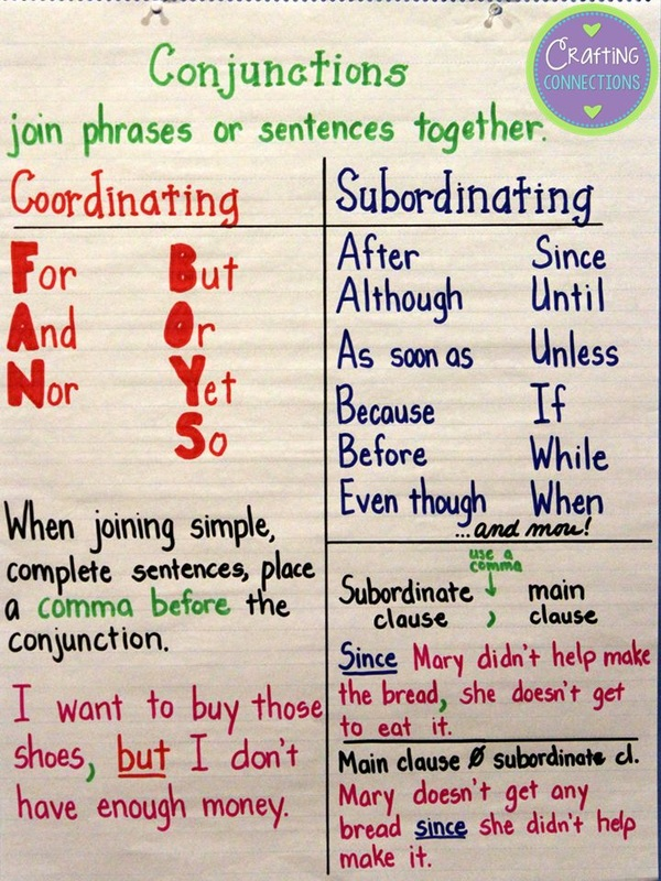 Conjunctions - Mrs. Warner's 4th Grade Classroom