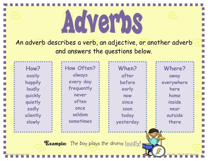Adverbs Mrs Warners Learning Community