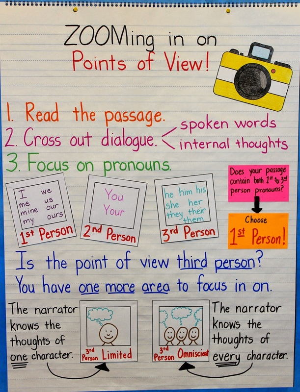 Point of View Mrs Warners 4th Grade Classroom – Point of View Worksheets