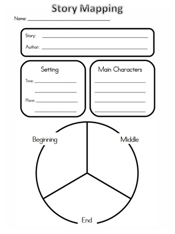 graphic organizers mrs warner s th grade classroom picture