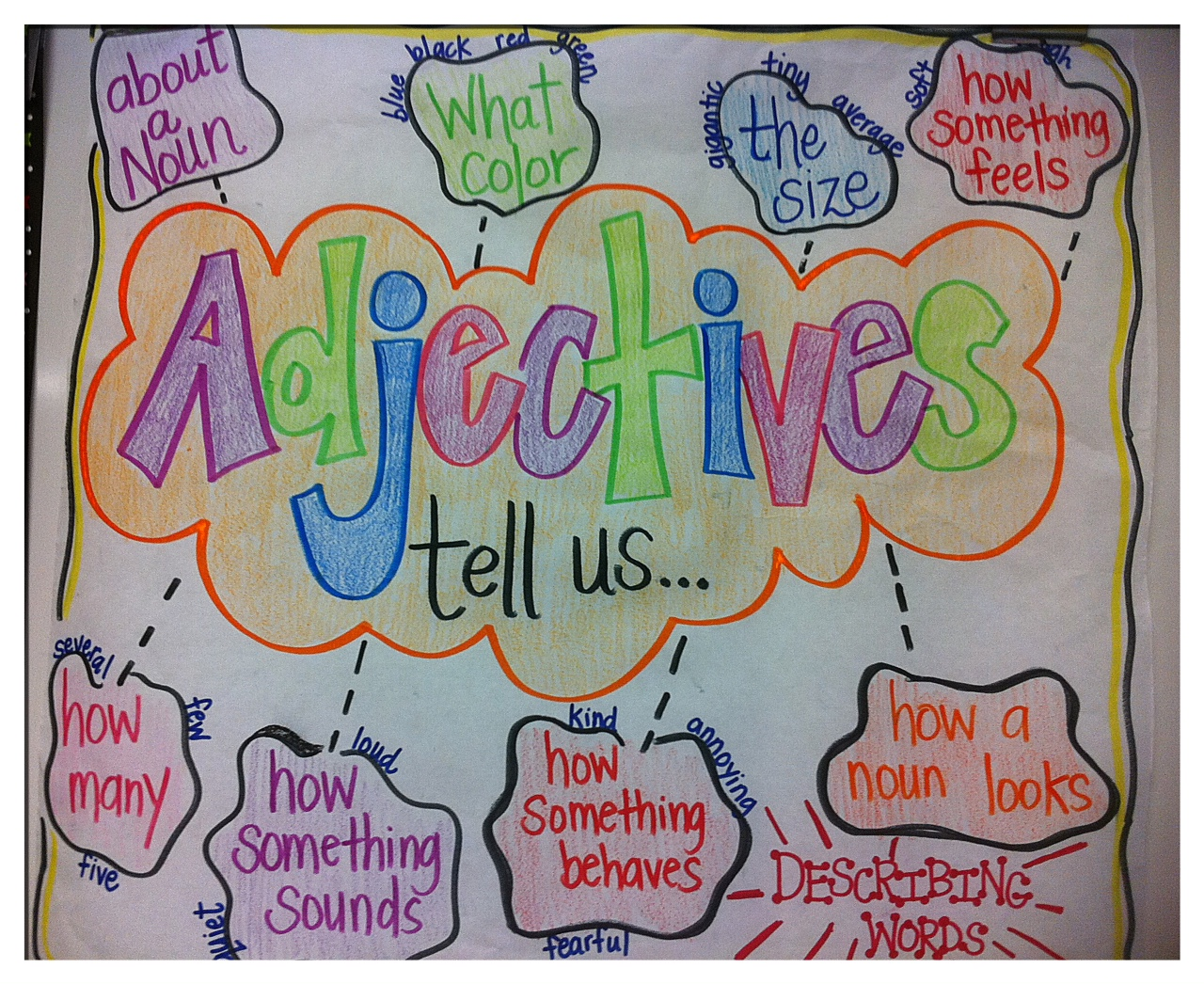 Adjectives are words that describe a noun