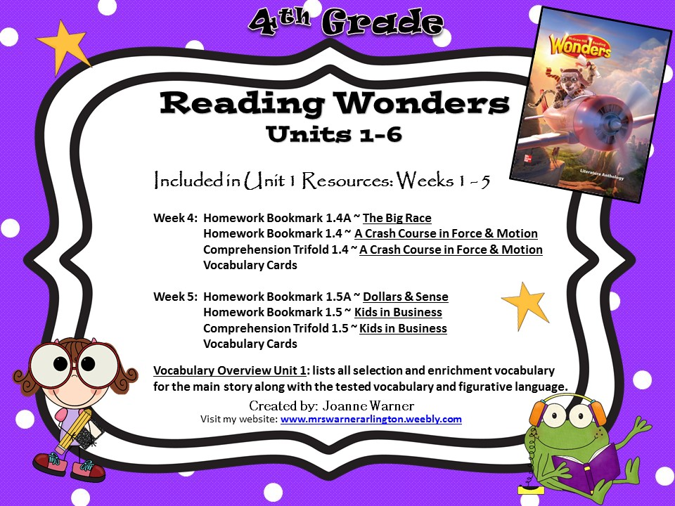 Reading Wonders Resources Mrs Warners Learning Community